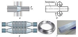 http://umelye-ruchki.ucoz.ru/tekhnologija/provoloka_proizvodstvo.jpg